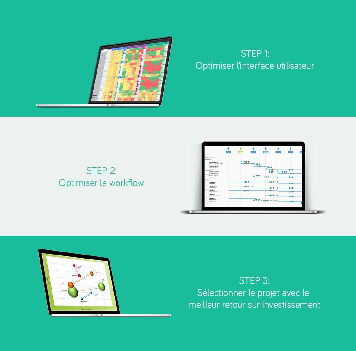 Plus d'information sur le fonctionnement: Votre succès digitale en 3 étapes: optimiser votre interface client (Heatmapping),  votre workflows (Heatmapping) et consulter finalement une Gap Analysis innovative (Bubble Chart) fondée sur les principes du Business Process Management, du Value Stream Mapping et du Lean Management.