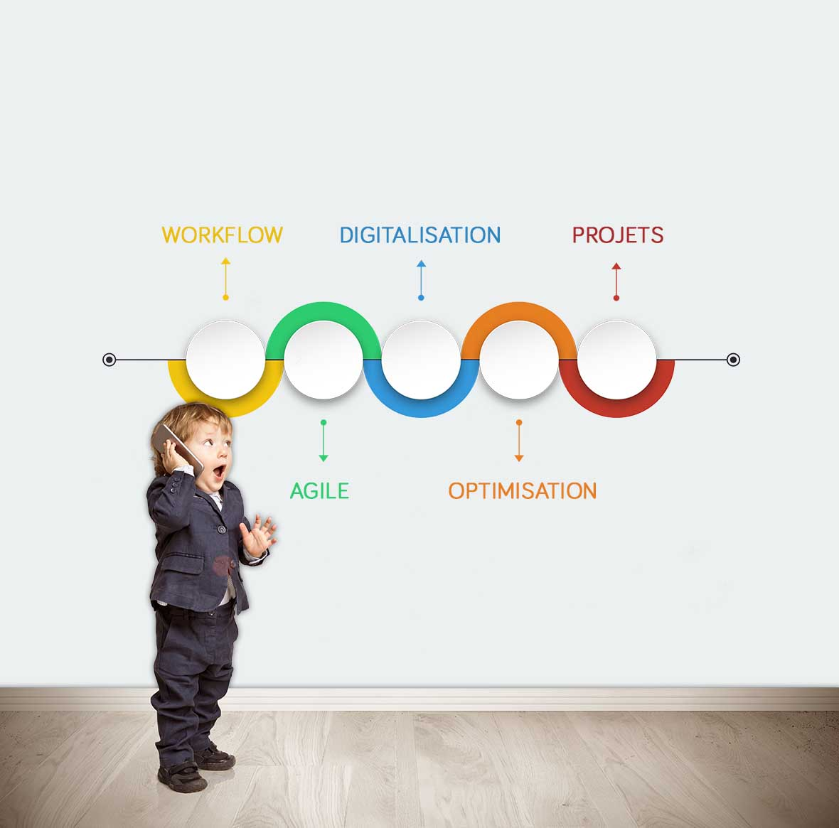 Mehr Informationen über Innovatives Audit & Consulting 3E für Ihre Projekte, damit Ihre digitale Transformation von Anfang an vereinfacht wird