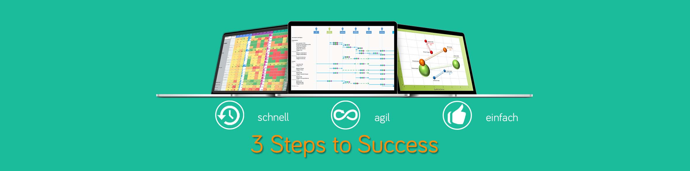 Wie Selector 3E funktioniert oder in 3 Schritten zum digitalen Erfolg : Optimierung des User Interfaces (Heatmapping), des Workflows (Heatmapping) und anschliessende visuelle, vereinfachte Gap Analysis (Bubble Chart) basierend auf den Prinzipien des Business Process Managements, des Value Stream Mapping und des Lean Managements.