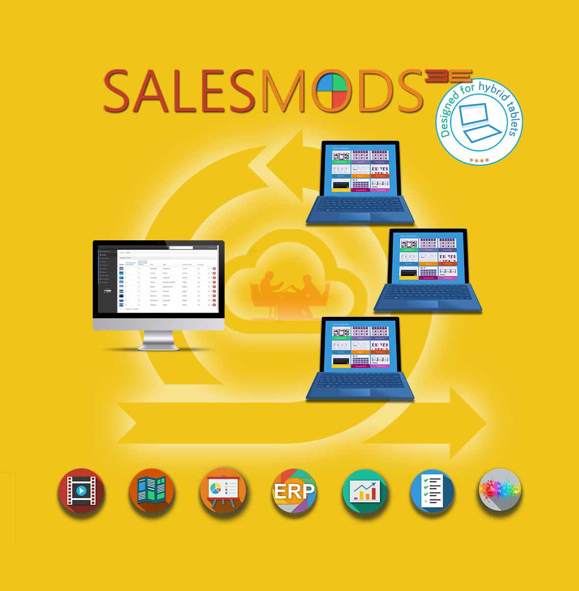 More information about the SalesMods 3E concept: the 1st modular solution for digital storytelling designed for your sales force